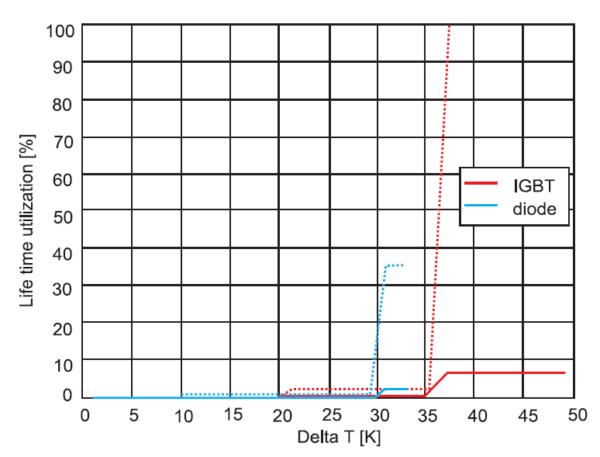 Сравнение двух модулей