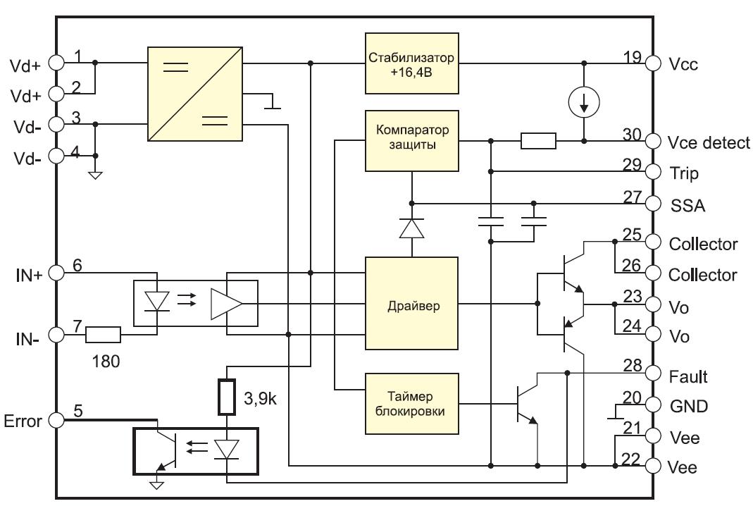 Структурная схема драйверов МД1120ПА(1) и VLA50001
