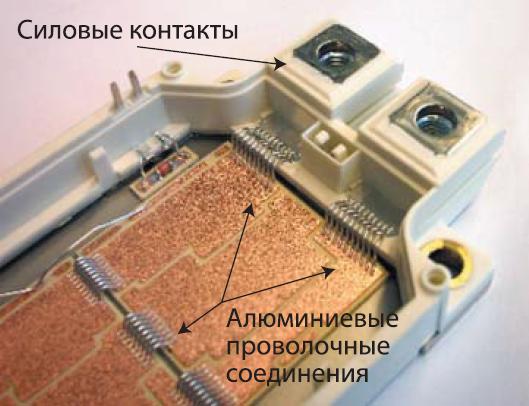 Алюминиевые проволочные соединения в корпусе EconoDUAL3