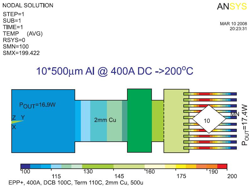 Моделирование допустимой токовой нагрузки на силовых выводах, подключенных через 10 алюминиевых проволочных соединений диаметром 500 мкм (предельно допустимая температура предполагалась равной T = +200 °C)