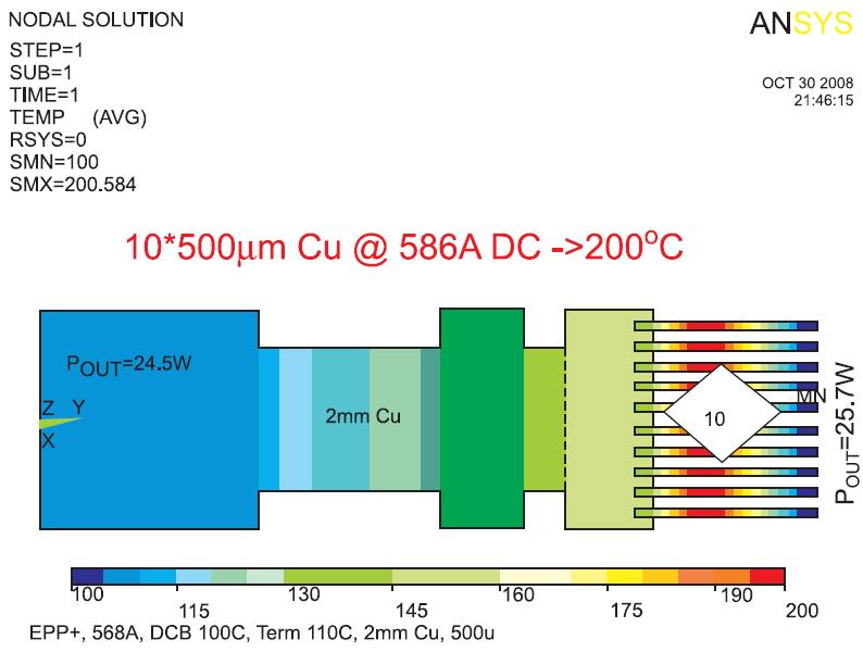Моделирование допустимой токовой нагрузки на силовых выводах, подключенных через 10 медных проволочных соединений диаметром 500 мкм (предельно допустимая температура предполагалась равной T = +200 °C)