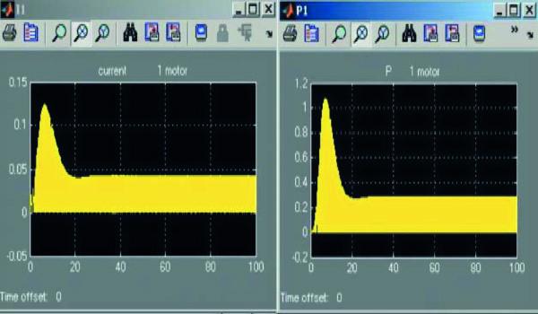 Рабочий ток и мощность на примере одного BLDC-электродвигателя