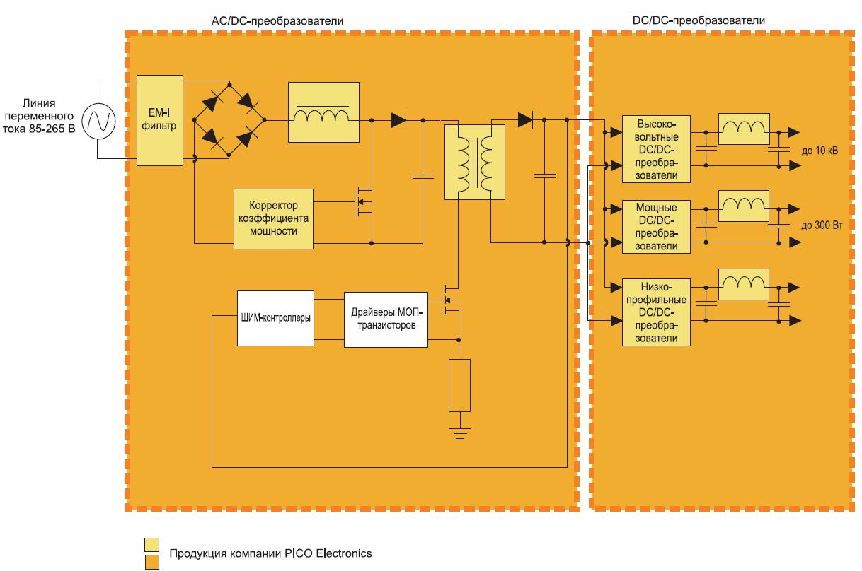 Типовая схема электропитания