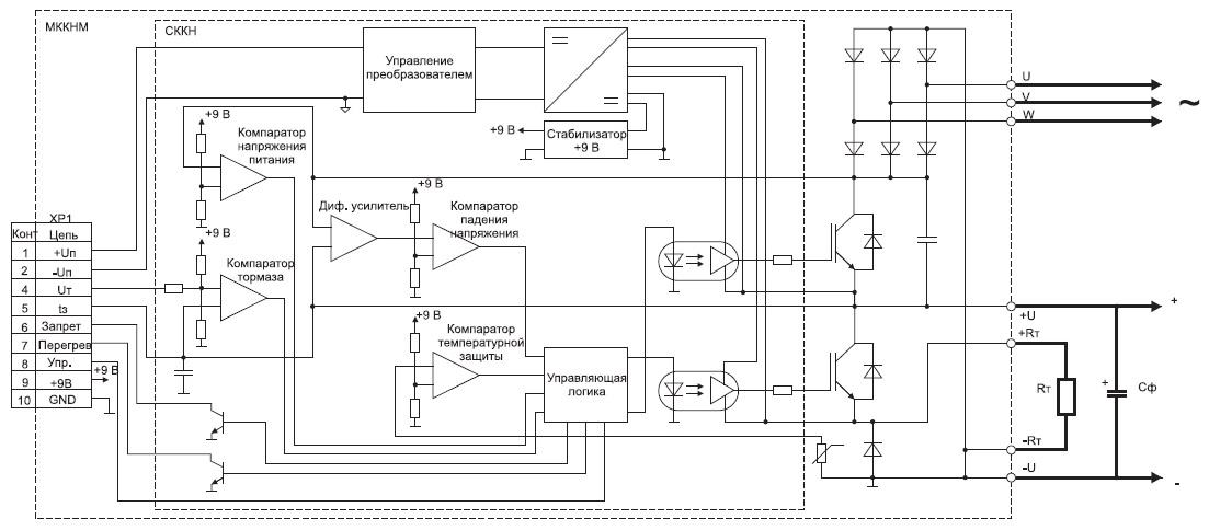 Структурная схема и схема включения силовых цепей МККНМ