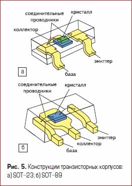 Конструкции транзисторных корпусов для MOSFET