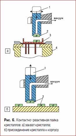 Контактно-реактивная пайка кристаллов MOSFET