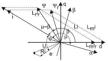 Векторная диаграмма работы обобщенной электрической машины