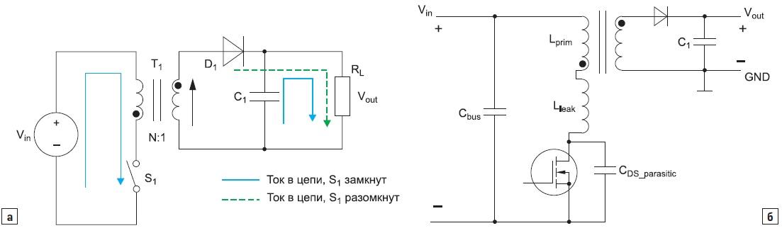Принцип работы(а) и упрощенная схема изолированного обратноходового преобразователя(б)