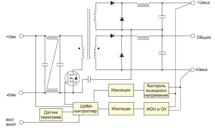 Структурная схема RPP-преобразователя с двумя выходными каналами