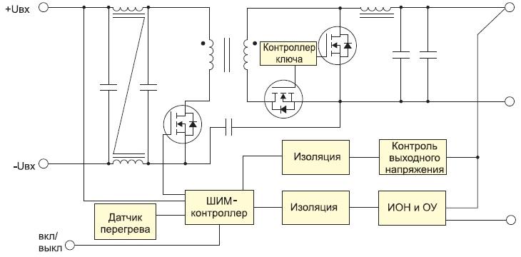 Структурная схема RPP-преобразователя с низким выходным напряжением