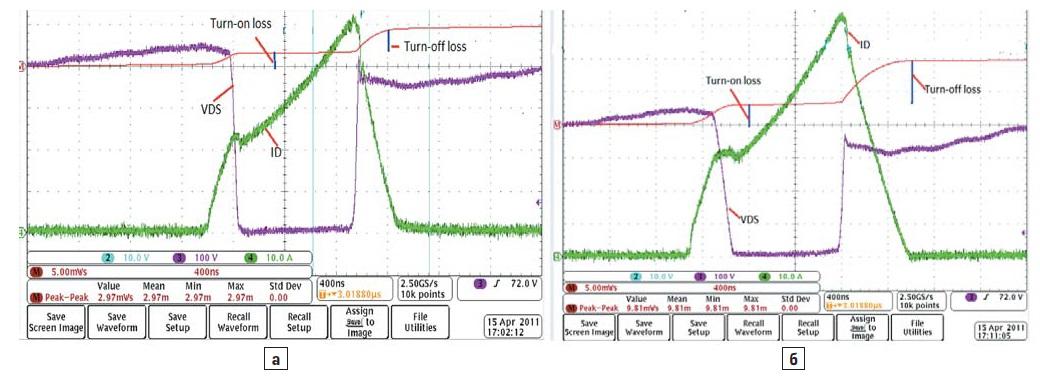 Осциллограммы транзистора: а) IXXH50N60C3; б) IKW50N60H3 Infineon