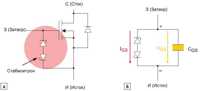 Внутренняя схема защиты продуктов семейства CoolMOS P7 отстатического электричества;