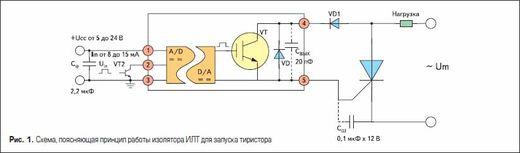 Схема, поясняющая принцип работы изолятора ИЛТ для запуска тиристора