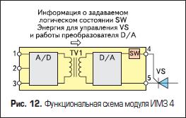 Функциональная схема модуля ИМЗ 4