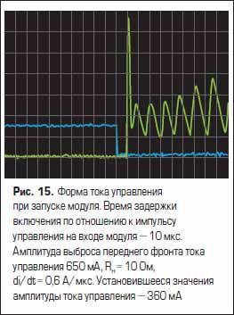 Форма тока управления при запуске модуля