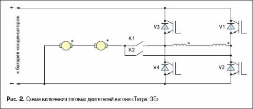 Схема включения тяговых двигателей вагона «Татра-3E»