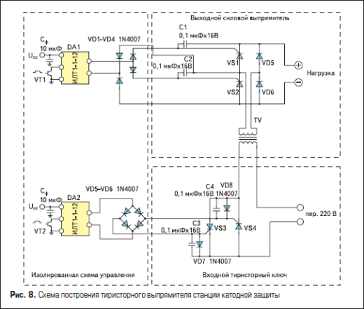 Схема построения тиристорного выпрямителя станции катодной защиты