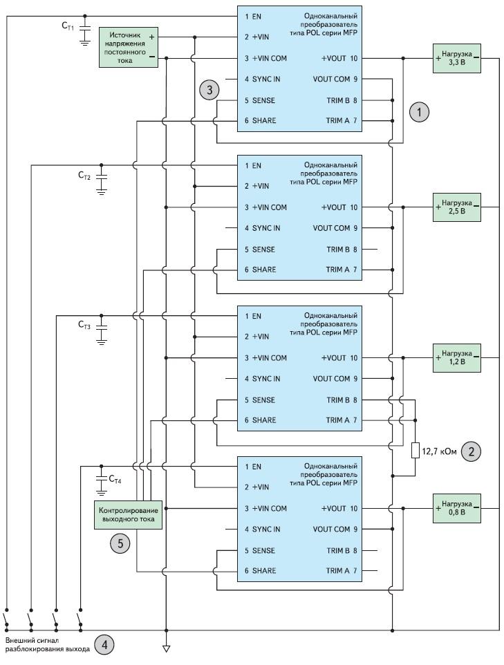 Типичная схема соединений модулей MFP