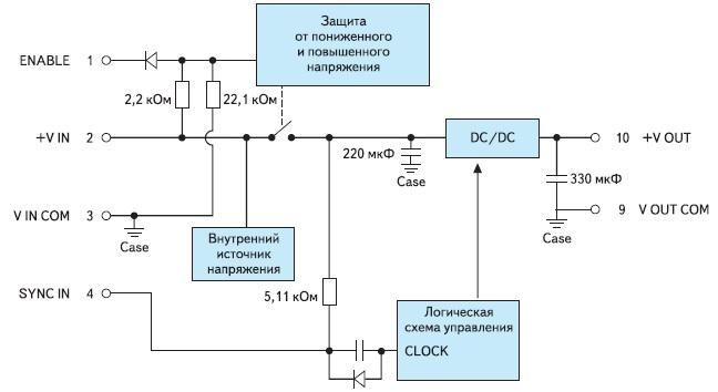 Эквивалентная схема для сигналов дистанционного включения/выключения (ENABLE)