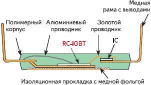 Структура нового силового модуля DIP-IPM