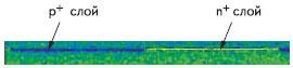 Фотография поперечного сечения коллекторной структуры новых кристаллов