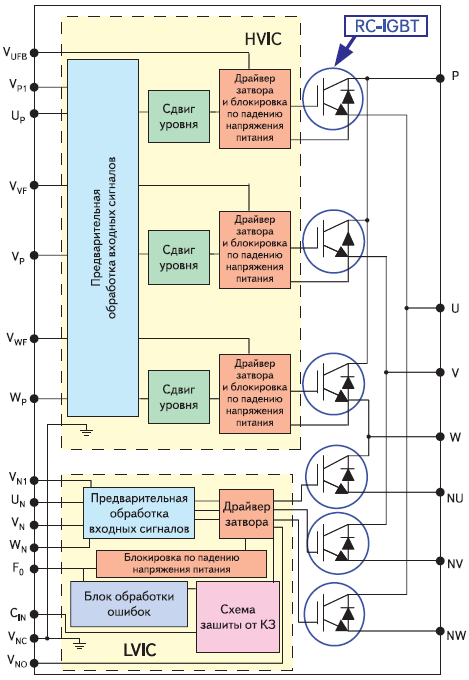 Внутренняя структура нового силового модуля DIP-IPM