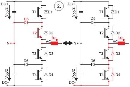 Переключения в трехуровневом инверторе наIGBT-модулях сосвязью сосредней точкой