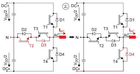 Переключения в трехуровневом инверторе наIGBT-модулях с Т-образным мостом в области 2