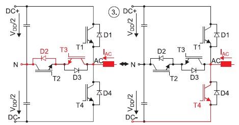 Переключения в трехуровневом инверторе наIGBT-модулях с Т-образным мостом в области 3