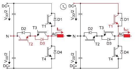Переключения в трехуровневом инверторе наIGBT-модулях с Т-образным мостом в области 4