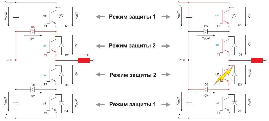 Пути коммутации тока 3L NPC-инвертора и алгоритмы работы схемы защиты