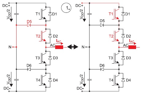 Переключения в трехуровневом инверторе наIGBT-модулях
