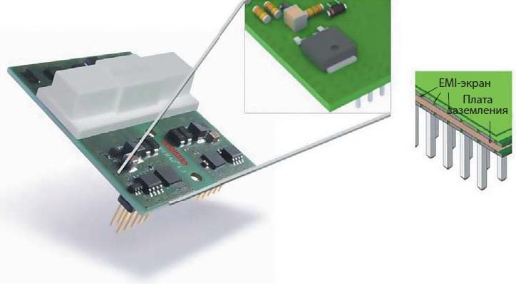 Применение специального экранирующего слоя позволяет существенно повысить устойчивость к EMI