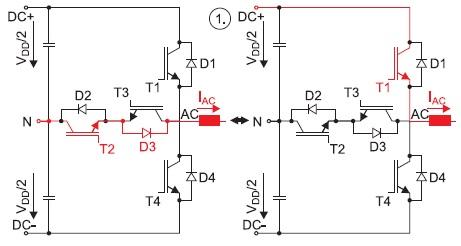 Переключения в трехуровневом инверторе наIGBT-модулях с Т-образным мостом в области 1