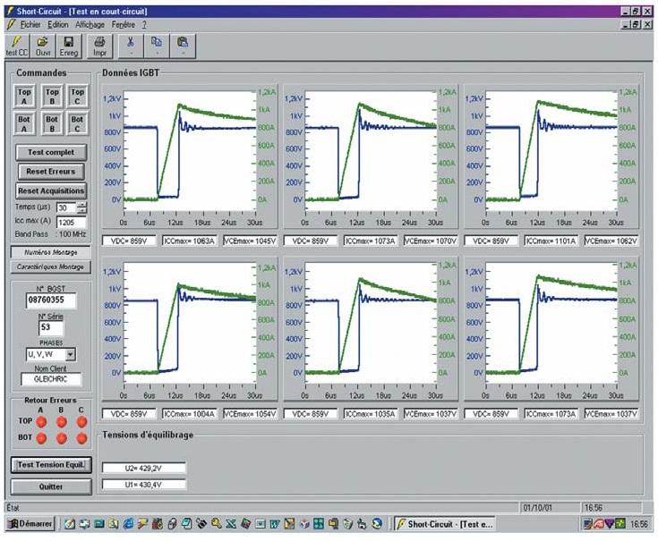 Тест настойкость к КЗ ключей трехфазного инвертора