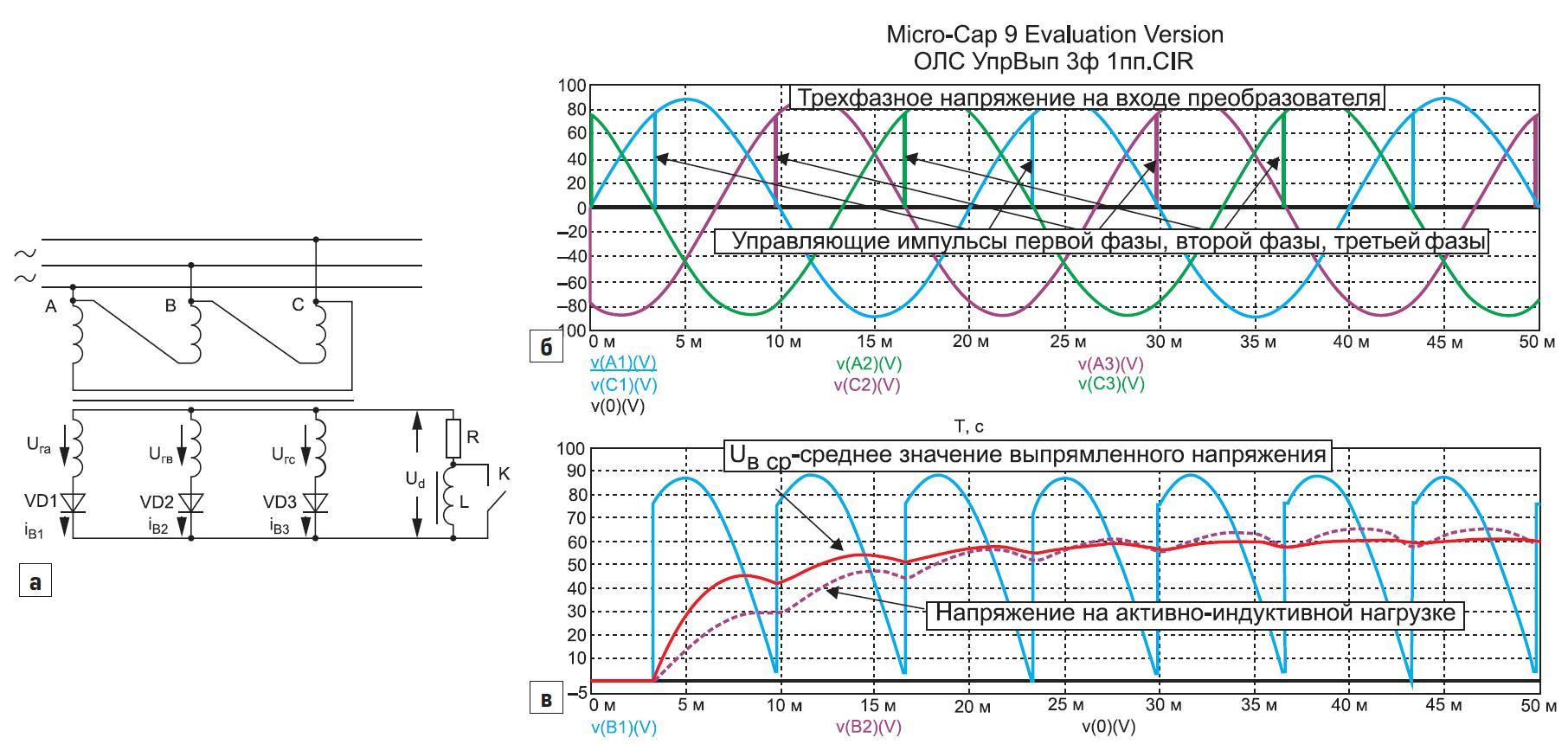 Схема трехфазного, однополупериодного ТП с активно-индуктивной нагрузкой