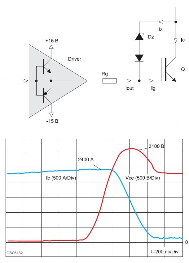 Базовая схема активного ограничения перенапряжения с помощью TVS-диодов