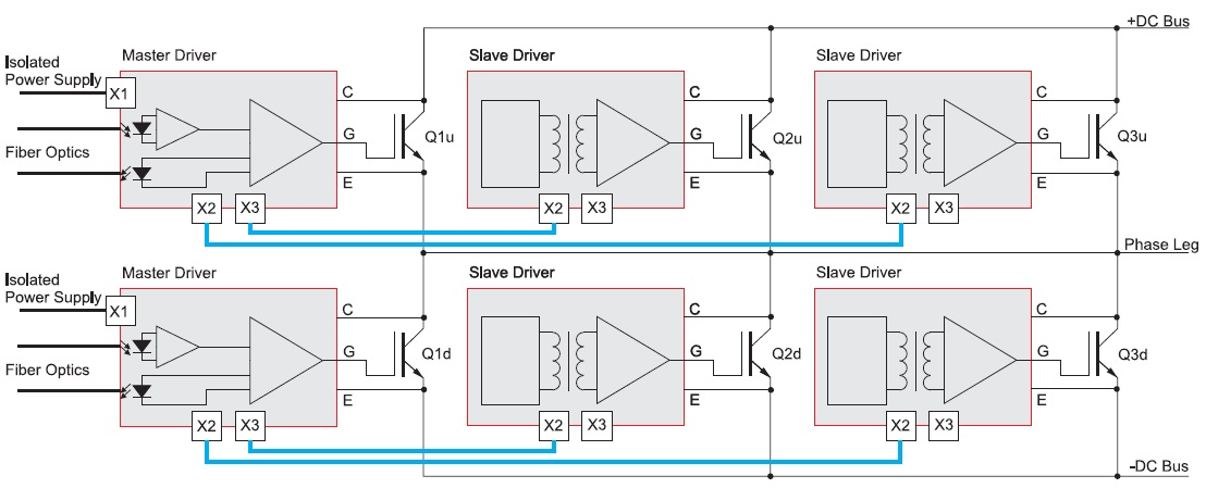 Принцип M+S дляуправления параллельно соединенными IGBT-модулями