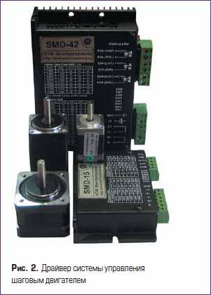 Драйвер системы управления шаговым двигателем
