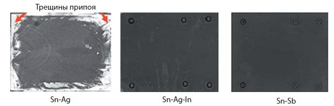 Сравнение площади расслоения для припоев Sn-Ag, Sn-Ag-In иSn-Sb между медным основанием иSi3N4 DBC