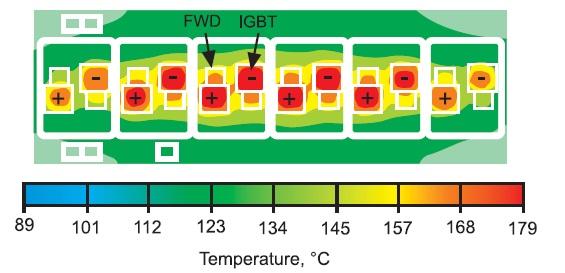 Тепловое МКЭ-моделирование модуля