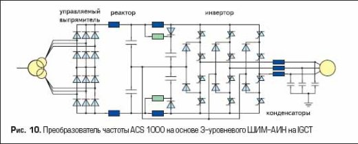 Преобразователь частоты ACS 1000 на основе 3уровневого ШИМАИН на IGCT