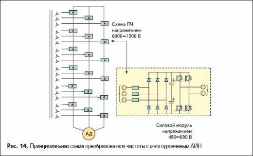 Принципиальная схема преобразователя частоты с многоуровневым АИН