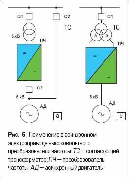 Применение в асинхронном электроприводе высоковольтного преобразователя частоты