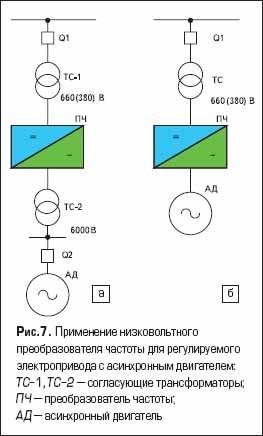 Применение низковольтного преобразователя частоты для регулируемого электропривода с асинхронным двигателем