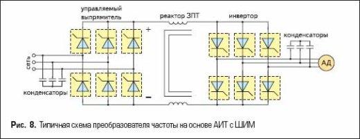Типичная схема преобразователя частоты на основе АИТ с ШИМ