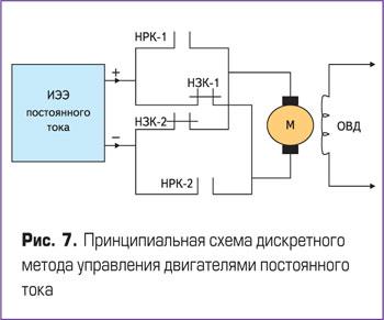 Принципиальаня схема дискретного метода управления двигателями постоянного тока