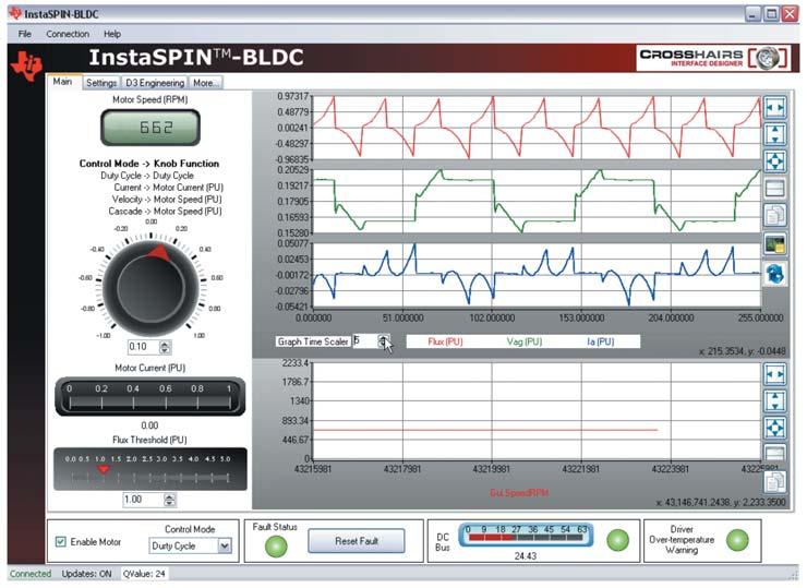 Графическая оболочка дляуправления электроприводами InstaSPIN-BLDC