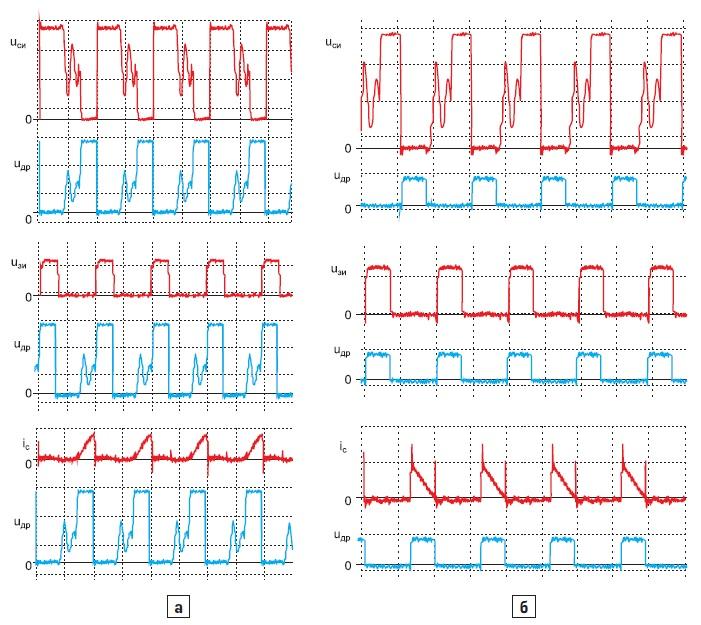 Осциллограммы процессов переключений транзисторов в режиме прерывистого тока