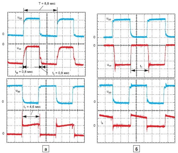 Осциллограммы процессов переключения регулирующего транзистора в режиме непрерывного тока